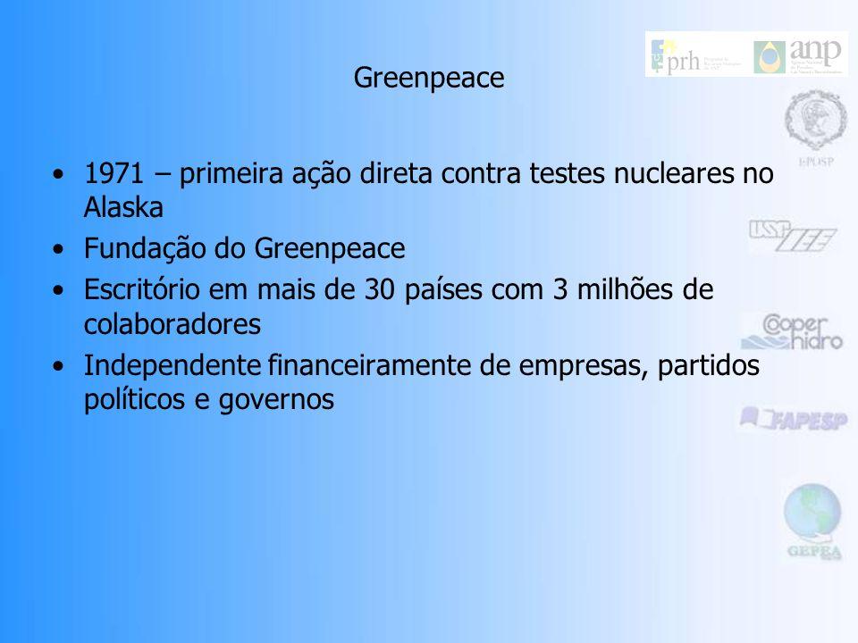 Conquistas Fonte: www.ider.org.br