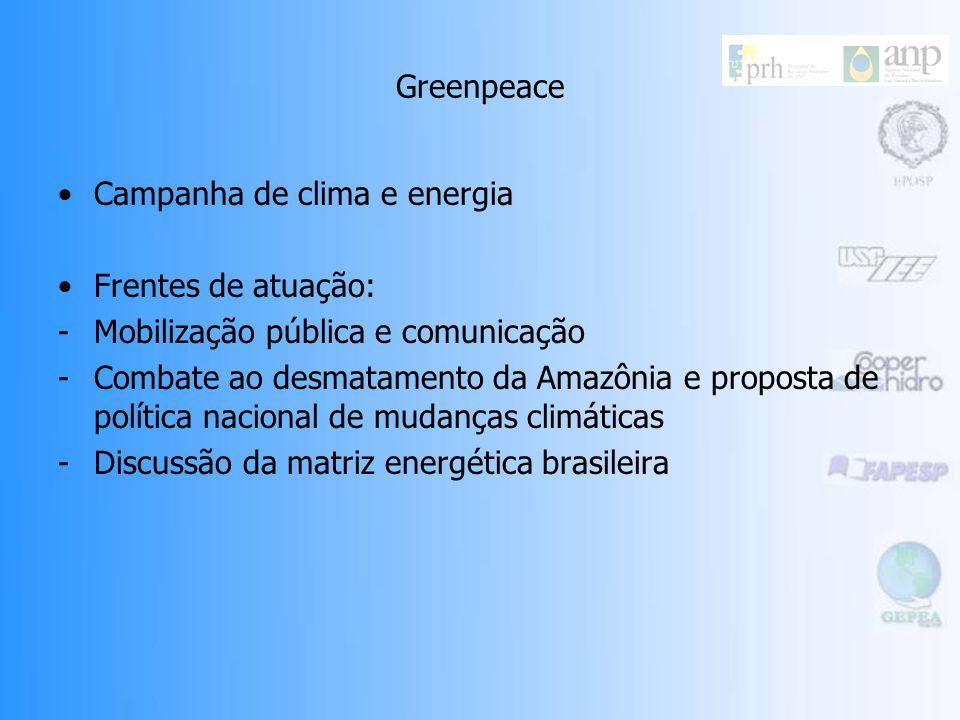 Greenpeace 1971 – primeira ação direta contra testes nucleares no Alaska Fundação do Greenpeace Escritório em mais de 30 países com 3 milhões de colab