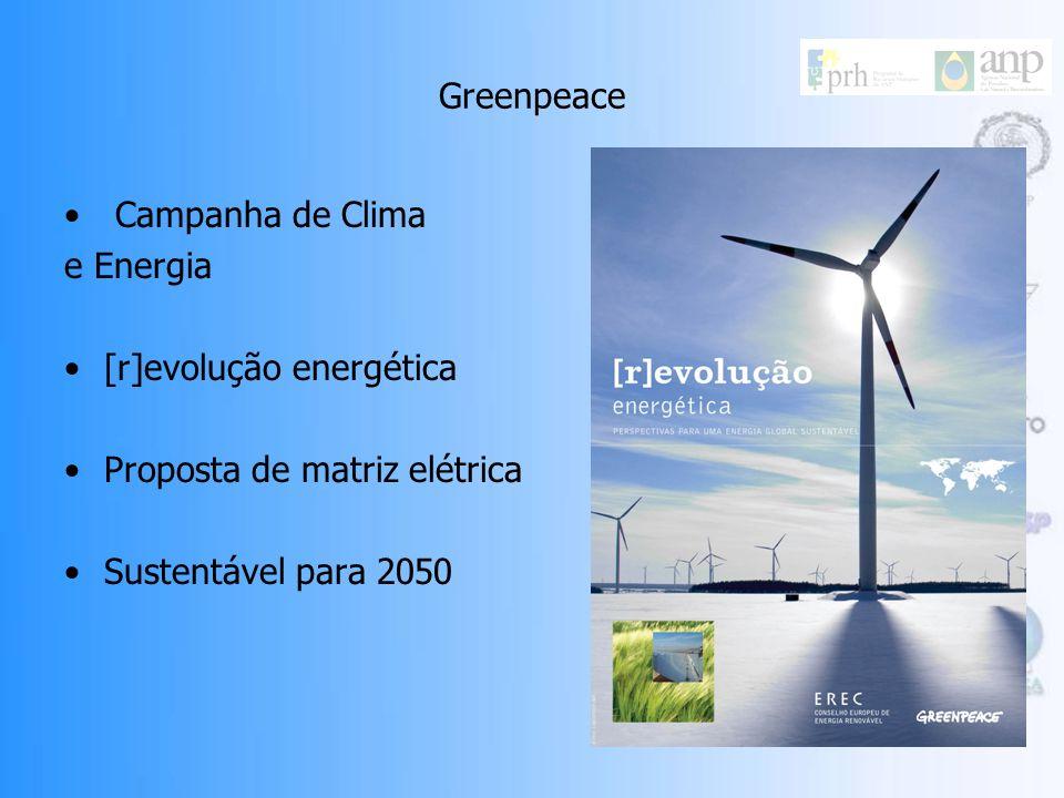 Greenpeace Campanha de clima e energia Frentes de atuação: -Mobilização pública e comunicação -Combate ao desmatamento da Amazônia e proposta de polít