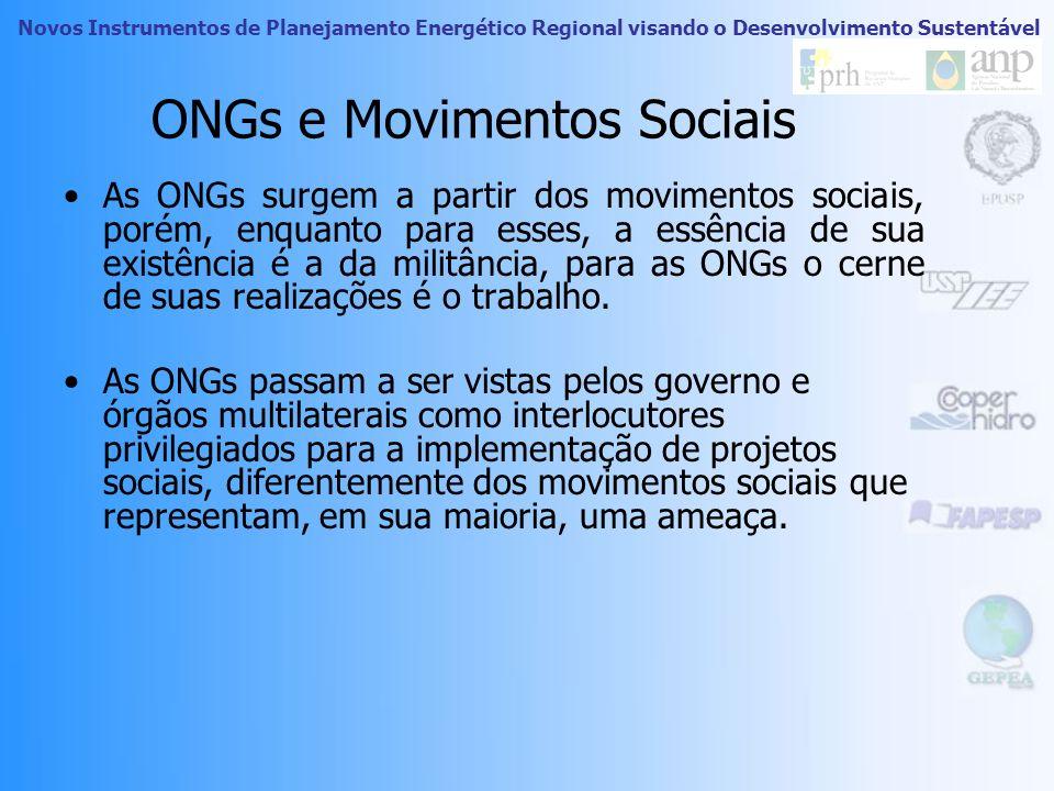 Novos Instrumentos de Planejamento Energético Regional visando o Desenvolvimento Sustentável Surgimento das ONGs A denominação das ONGs - organizações
