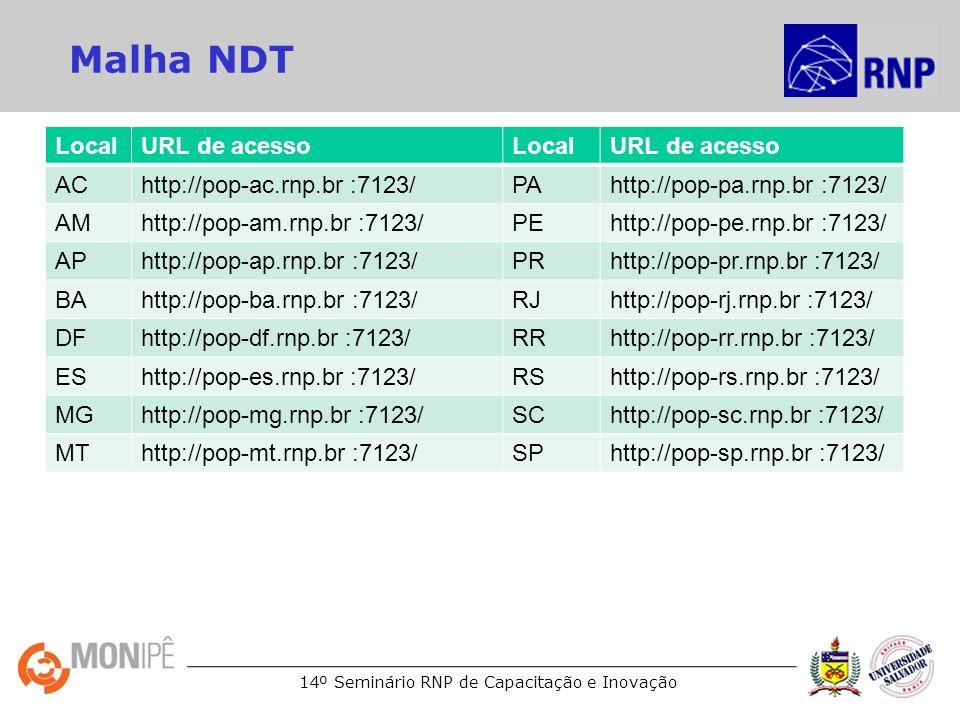 14º Seminário RNP de Capacitação e Inovação Malha NDT LocalURL de acessoLocalURL de acesso AChttp://pop-ac.rnp.br :7123/PAhttp://pop-pa.rnp.br :7123/ AMhttp://pop-am.rnp.br :7123/PEhttp://pop-pe.rnp.br :7123/ APhttp://pop-ap.rnp.br :7123/PRhttp://pop-pr.rnp.br :7123/ BAhttp://pop-ba.rnp.br :7123/RJhttp://pop-rj.rnp.br :7123/ DFhttp://pop-df.rnp.br :7123/RRhttp://pop-rr.rnp.br :7123/ EShttp://pop-es.rnp.br :7123/RShttp://pop-rs.rnp.br :7123/ MGhttp://pop-mg.rnp.br :7123/SChttp://pop-sc.rnp.br :7123/ MThttp://pop-mt.rnp.br :7123/SPhttp://pop-sp.rnp.br :7123/