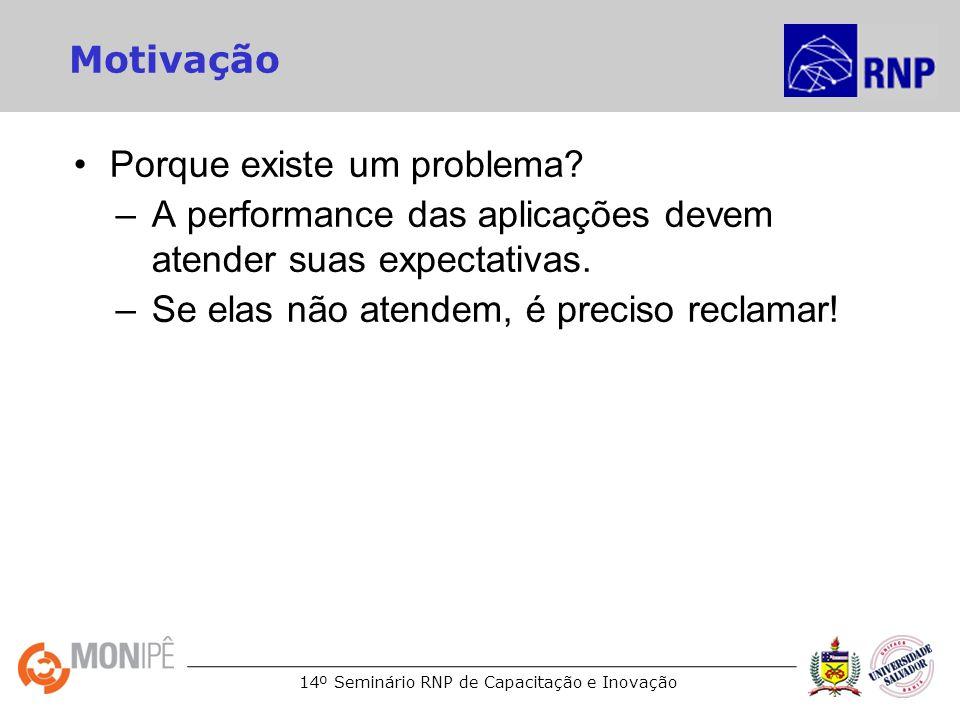 14º Seminário RNP de Capacitação e Inovação Motivação Porque existe um problema.