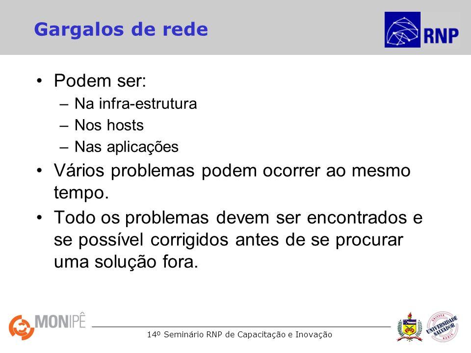 14º Seminário RNP de Capacitação e Inovação Gargalos de rede Podem ser: –Na infra-estrutura –Nos hosts –Nas aplicações Vários problemas podem ocorrer