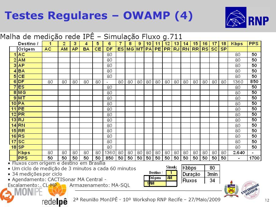 2ª Reunião MonIPÊ - 10º Workshop RNP Recife – 27/Maio/2009 12 Malha de medição rede IPÊ – Simulação Fluxo g.711 Fluxos com origem e destino em Brasília Um ciclo de medição de 3 minutos a cada 60 minutos 34 medições por ciclo Agendamento: CACTISonar MA Central - Escalamento: CL-MP Armazenamento: MA-SQL Testes Regulares – OWAMP (4)
