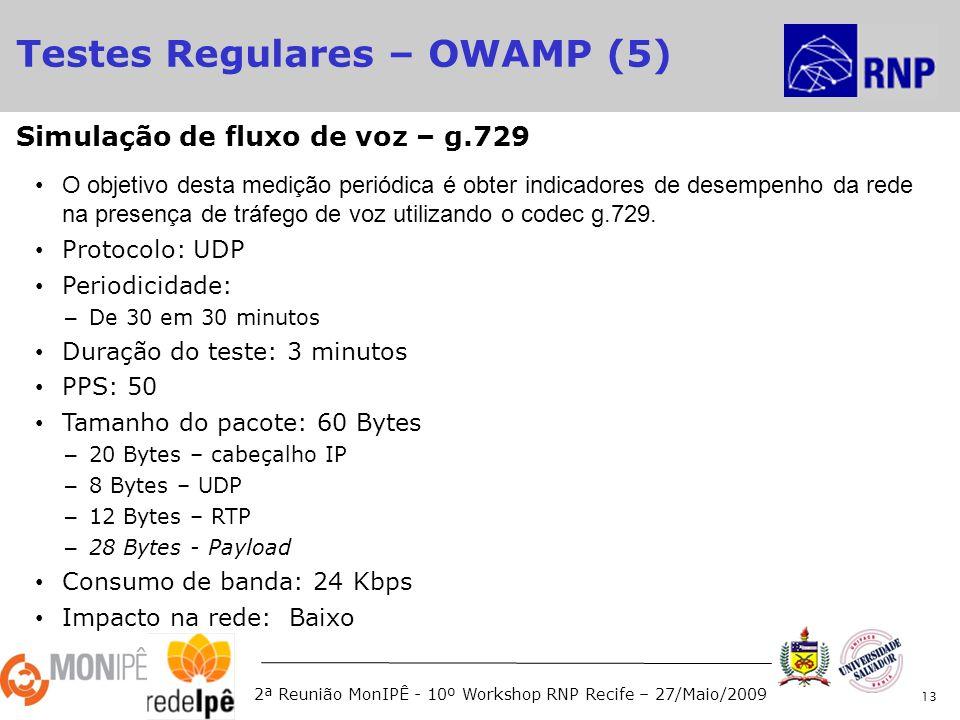 2ª Reunião MonIPÊ - 10º Workshop RNP Recife – 27/Maio/2009 O objetivo desta medição periódica é obter indicadores de desempenho da rede na presença de tráfego de voz utilizando o codec g.729.