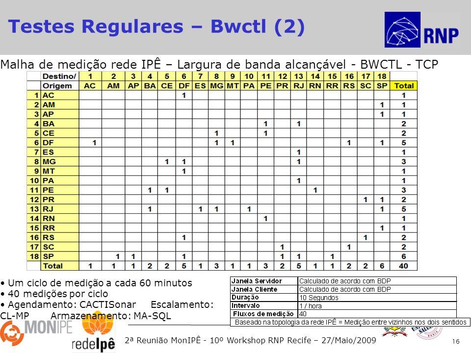 2ª Reunião MonIPÊ - 10º Workshop RNP Recife – 27/Maio/2009 16 Malha de medição rede IPÊ – Largura de banda alcançável - BWCTL - TCP Um ciclo de medição a cada 60 minutos 40 medições por ciclo Agendamento: CACTISonar Escalamento: CL-MP Armazenamento: MA-SQL Testes Regulares – Bwctl (2)