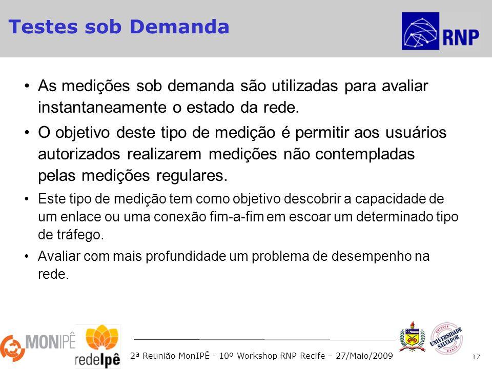 2ª Reunião MonIPÊ - 10º Workshop RNP Recife – 27/Maio/2009 As medições sob demanda são utilizadas para avaliar instantaneamente o estado da rede.