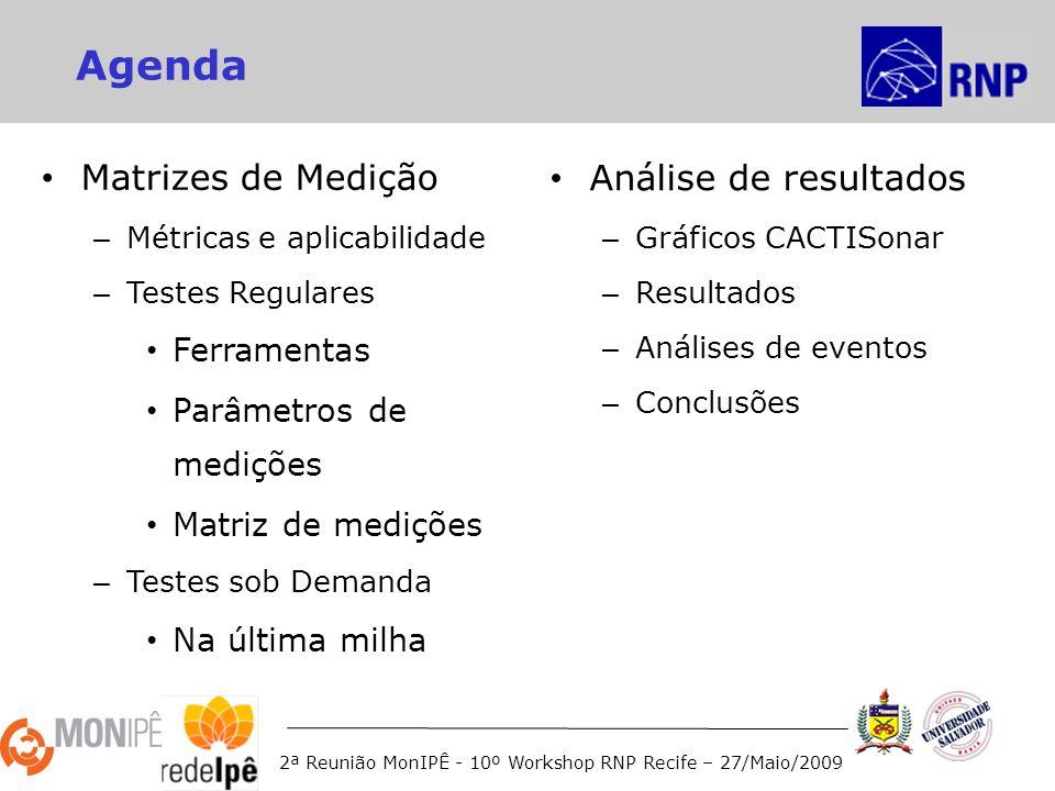2ª Reunião MonIPÊ - 10º Workshop RNP Recife – 27/Maio/2009 Agenda Matrizes de Medição – Métricas e aplicabilidade – Testes Regulares Ferramentas Parâmetros de medições Matriz de medições – Testes sob Demanda Na última milha Análise de resultados – Gráficos CACTISonar – Resultados – Análises de eventos – Conclusões