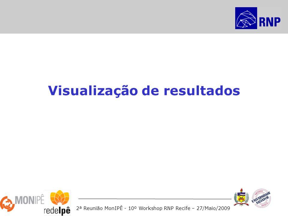 2ª Reunião MonIPÊ - 10º Workshop RNP Recife – 27/Maio/2009 Visualização de resultados