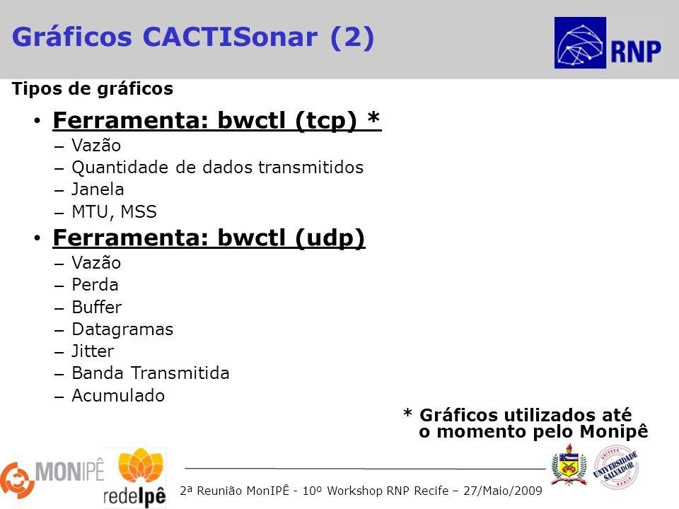 2ª Reunião MonIPÊ - 10º Workshop RNP Recife – 27/Maio/2009 Ferramenta: bwctl (tcp) * – Vazão – Quantidade de dados transmitidos – Janela – MTU, MSS Ferramenta: bwctl (udp) – Vazão – Perda – Buffer – Datagramas – Jitter – Banda Transmitida – Acumulado Tipos de gráficos Gráficos CACTISonar (2) * Gráficos utilizados até o momento pelo Monipê