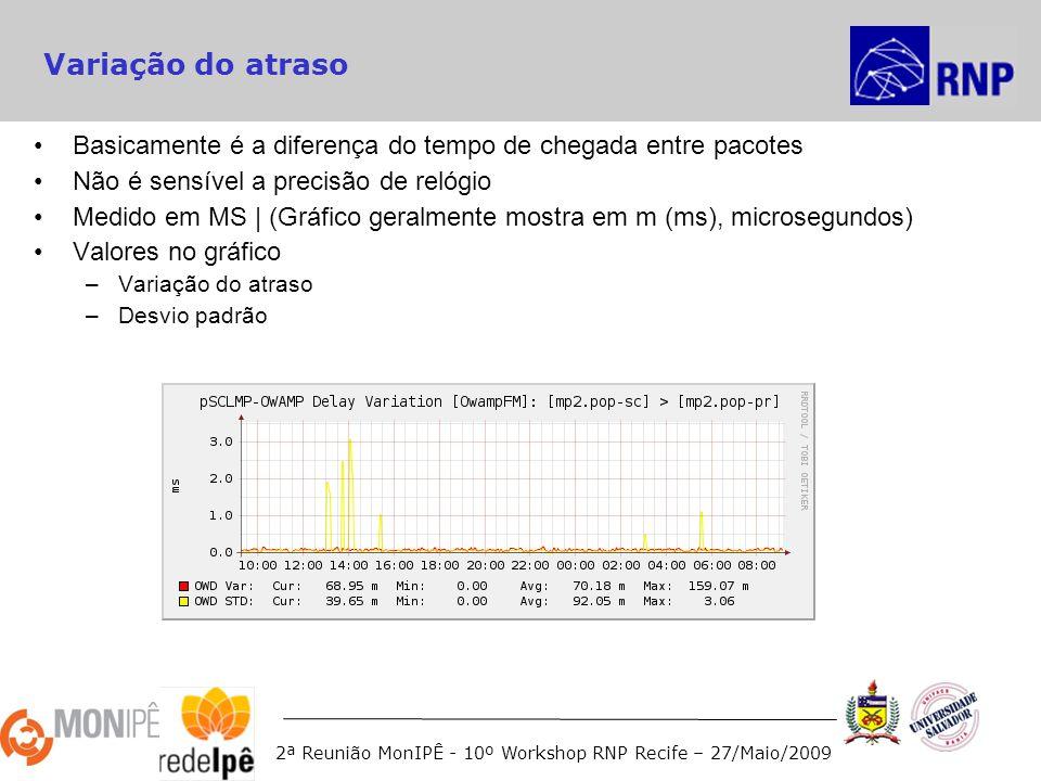 2ª Reunião MonIPÊ - 10º Workshop RNP Recife – 27/Maio/2009 Variação do atraso Basicamente é a diferença do tempo de chegada entre pacotes Não é sensível a precisão de relógio Medido em MS | (Gráfico geralmente mostra em m (ms), microsegundos) Valores no gráfico –Variação do atraso –Desvio padrão
