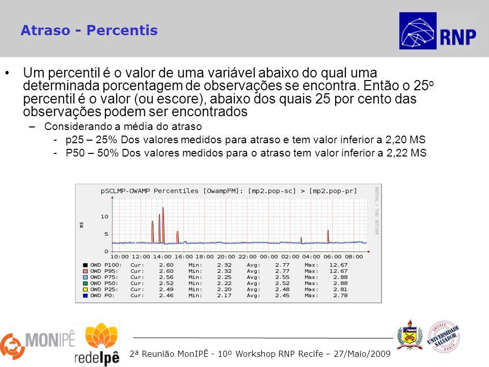 2ª Reunião MonIPÊ - 10º Workshop RNP Recife – 27/Maio/2009 Atraso - Percentis Um percentil é o valor de uma variável abaixo do qual uma determinada porcentagem de observações se encontra.