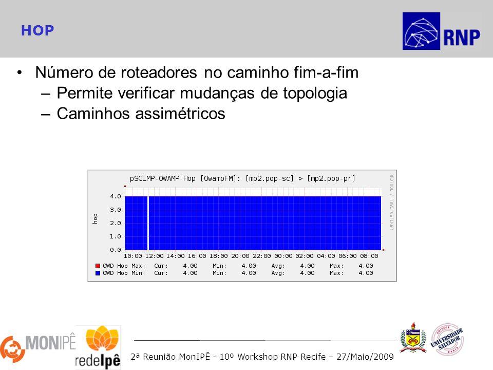 2ª Reunião MonIPÊ - 10º Workshop RNP Recife – 27/Maio/2009 HOP Número de roteadores no caminho fim-a-fim –Permite verificar mudanças de topologia –Caminhos assimétricos