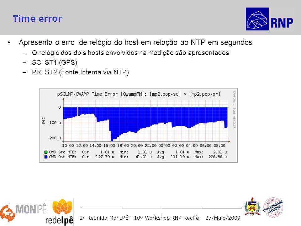 2ª Reunião MonIPÊ - 10º Workshop RNP Recife – 27/Maio/2009 Time error Apresenta o erro de relógio do host em relação ao NTP em segundos –O relógio dos dois hosts envolvidos na medição são apresentados –SC: ST1 (GPS) –PR: ST2 (Fonte Interna via NTP)
