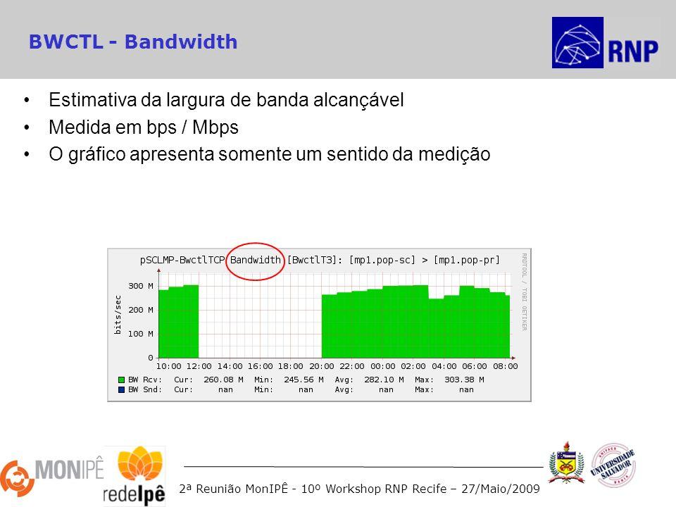 2ª Reunião MonIPÊ - 10º Workshop RNP Recife – 27/Maio/2009 BWCTL - Bandwidth Estimativa da largura de banda alcançável Medida em bps / Mbps O gráfico apresenta somente um sentido da medição