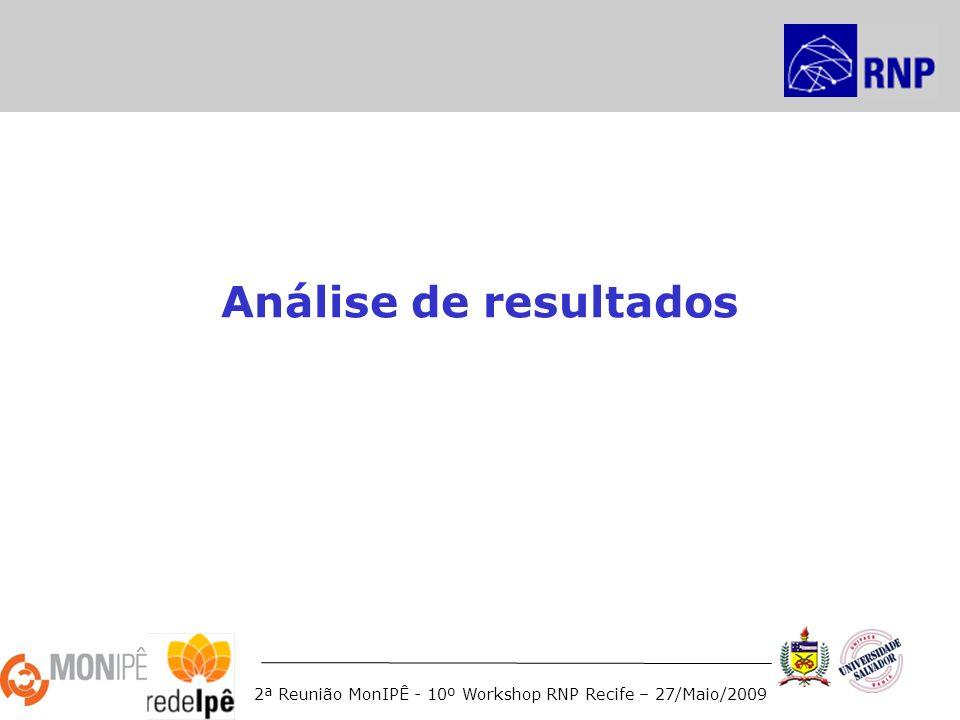 2ª Reunião MonIPÊ - 10º Workshop RNP Recife – 27/Maio/2009 Análise de resultados