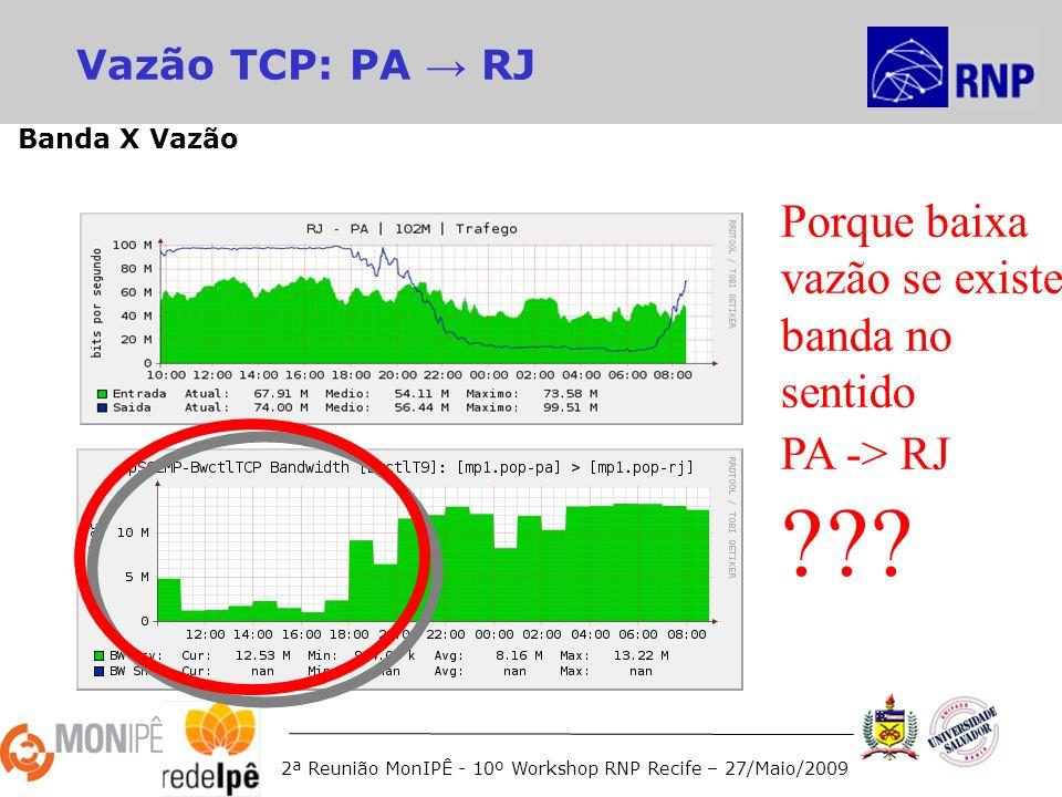 2ª Reunião MonIPÊ - 10º Workshop RNP Recife – 27/Maio/2009 Vazão TCP: PA RJ Porque baixa vazão se existe banda no sentido PA -> RJ ??.