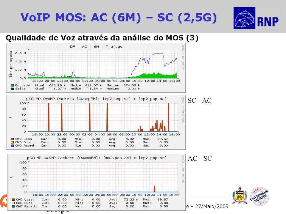 2ª Reunião MonIPÊ - 10º Workshop RNP Recife – 27/Maio/2009 VoIP MOS: AC (6M) – SC (2,5G) AC - SC SC - AC Qualidade de Voz através da análise do MOS (3)