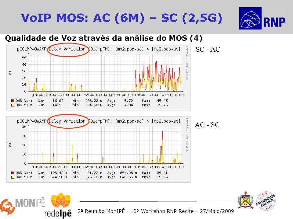 2ª Reunião MonIPÊ - 10º Workshop RNP Recife – 27/Maio/2009 VoIP MOS: AC (6M) – SC (2,5G) AC - SC SC - AC Qualidade de Voz através da análise do MOS (4)