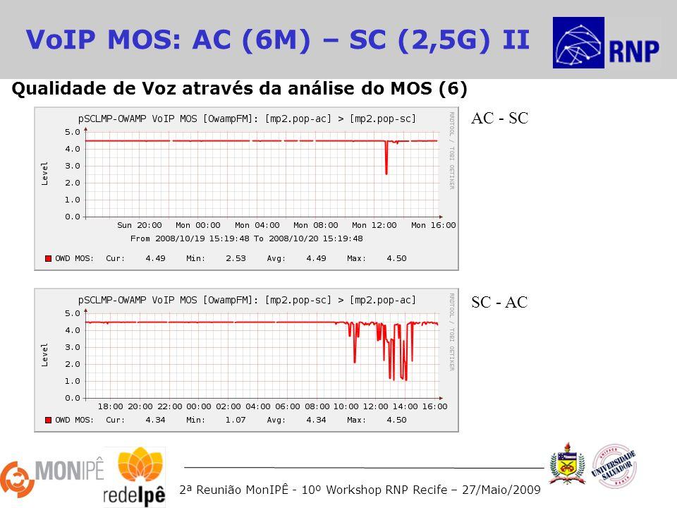 2ª Reunião MonIPÊ - 10º Workshop RNP Recife – 27/Maio/2009 VoIP MOS: AC (6M) – SC (2,5G) II AC - SC SC - AC Qualidade de Voz através da análise do MOS (6)