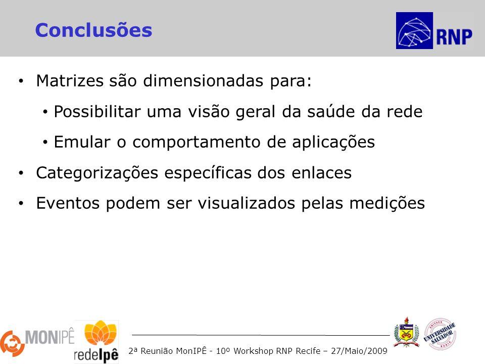 2ª Reunião MonIPÊ - 10º Workshop RNP Recife – 27/Maio/2009 Conclusões Matrizes são dimensionadas para: Possibilitar uma visão geral da saúde da rede Emular o comportamento de aplicações Categorizações específicas dos enlaces Eventos podem ser visualizados pelas medições