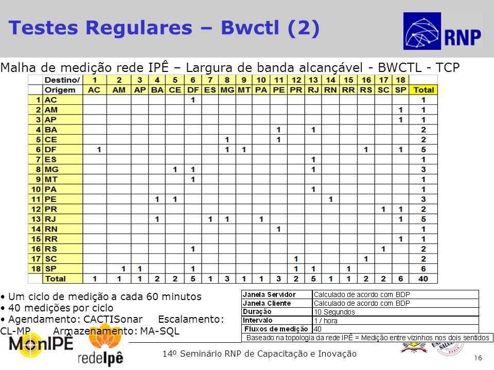 14º Seminário RNP de Capacitação e Inovação 16 Malha de medição rede IPÊ – Largura de banda alcançável - BWCTL - TCP Um ciclo de medição a cada 60 min