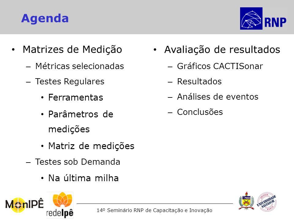 14º Seminário RNP de Capacitação e Inovação Agenda Matrizes de Medição – Métricas selecionadas – Testes Regulares Ferramentas Parâmetros de medições M