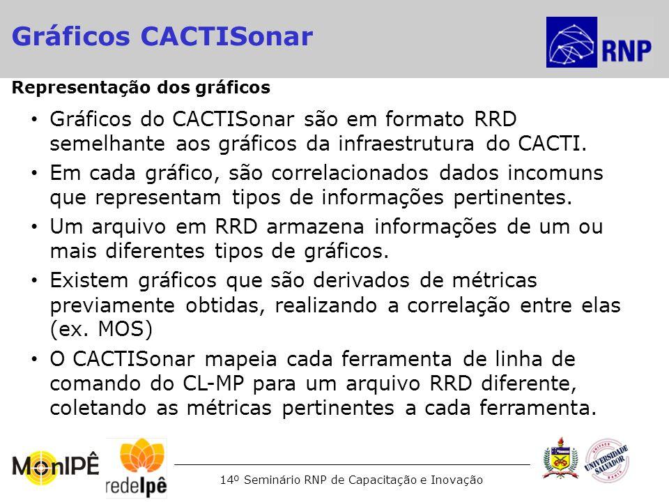 14º Seminário RNP de Capacitação e Inovação Gráficos do CACTISonar são em formato RRD semelhante aos gráficos da infraestrutura do CACTI. Em cada gráf