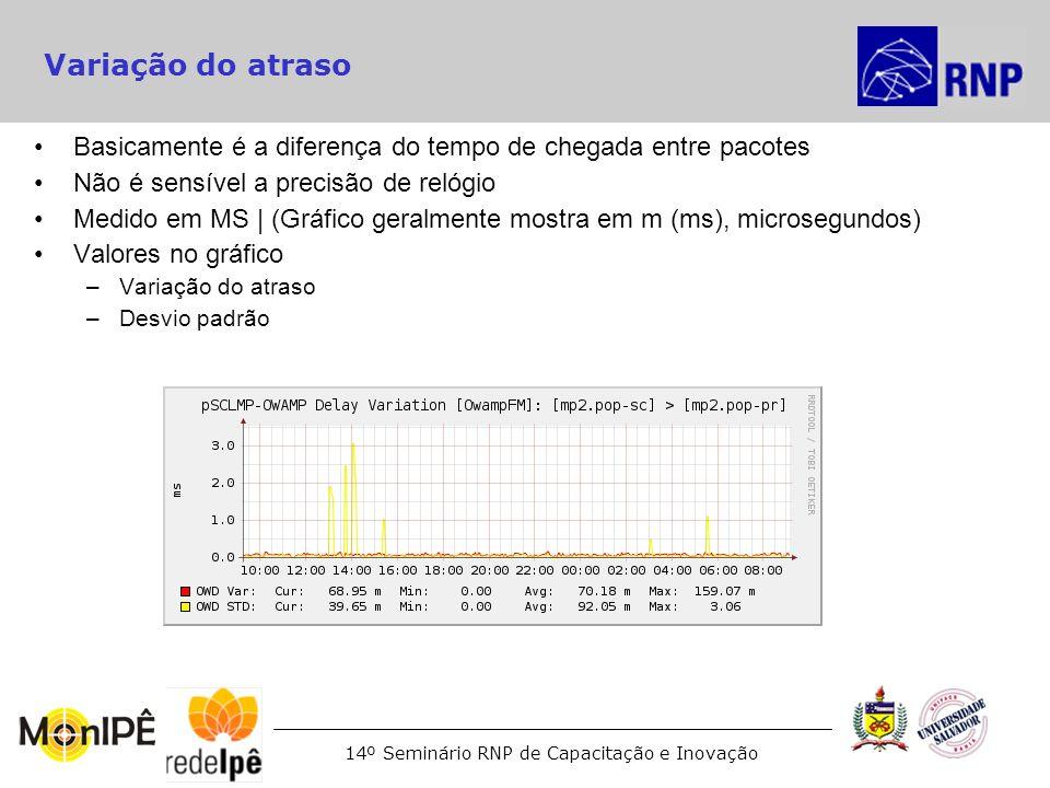14º Seminário RNP de Capacitação e Inovação Variação do atraso Basicamente é a diferença do tempo de chegada entre pacotes Não é sensível a precisão d