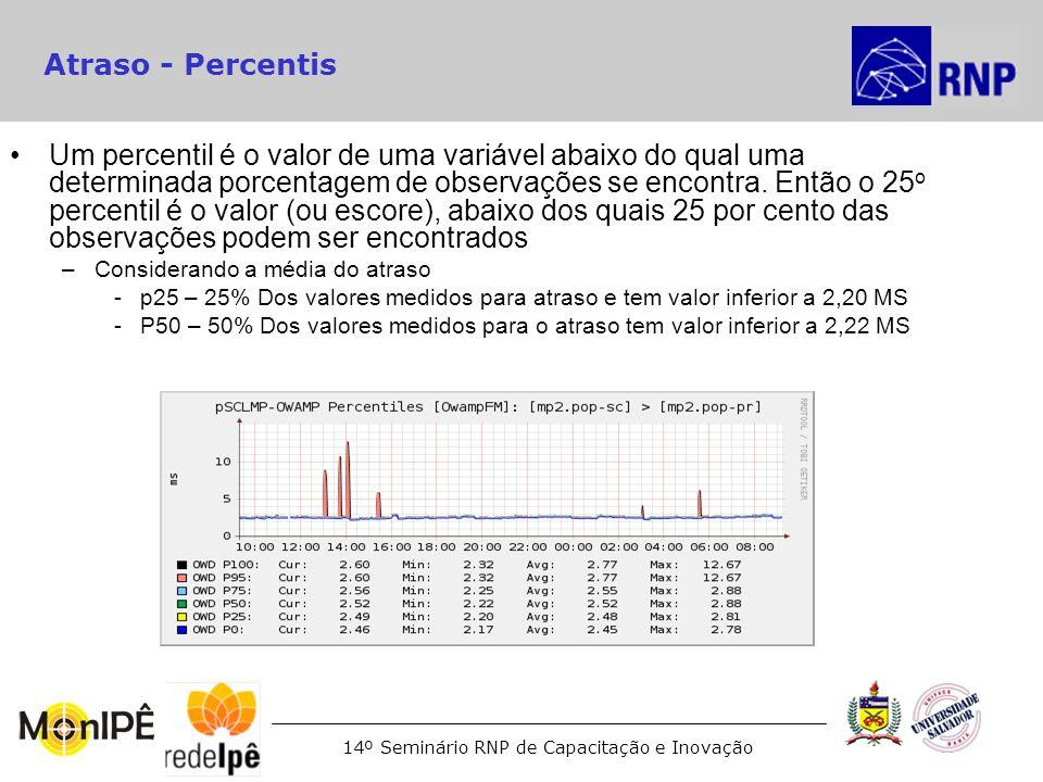 14º Seminário RNP de Capacitação e Inovação Atraso - Percentis Um percentil é o valor de uma variável abaixo do qual uma determinada porcentagem de ob