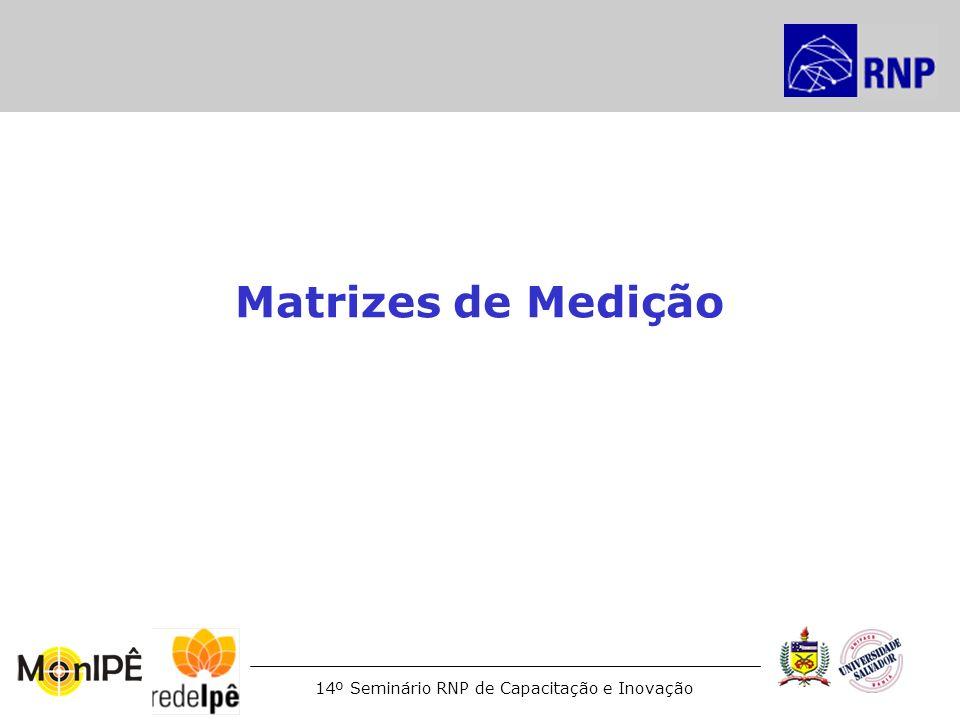 14º Seminário RNP de Capacitação e Inovação 14 Fluxos com origem e destino em Brasília Um ciclo de medição de 3 minutos a cada 30 minutos 34 medições por ciclo Agendamento: CACTISonar MA Central - Escalamento: CL-MP Armazenamento: MA-SQL Malha de medição rede IPÊ – Simulação Fluxo g.729 Testes Regulares – OWAMP (8)