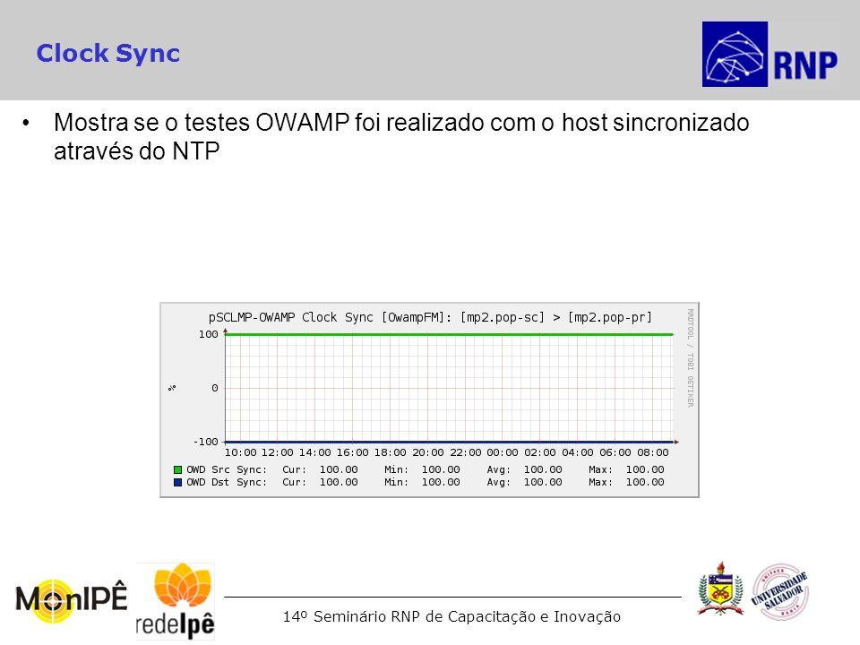 14º Seminário RNP de Capacitação e Inovação Clock Sync Mostra se o testes OWAMP foi realizado com o host sincronizado através do NTP