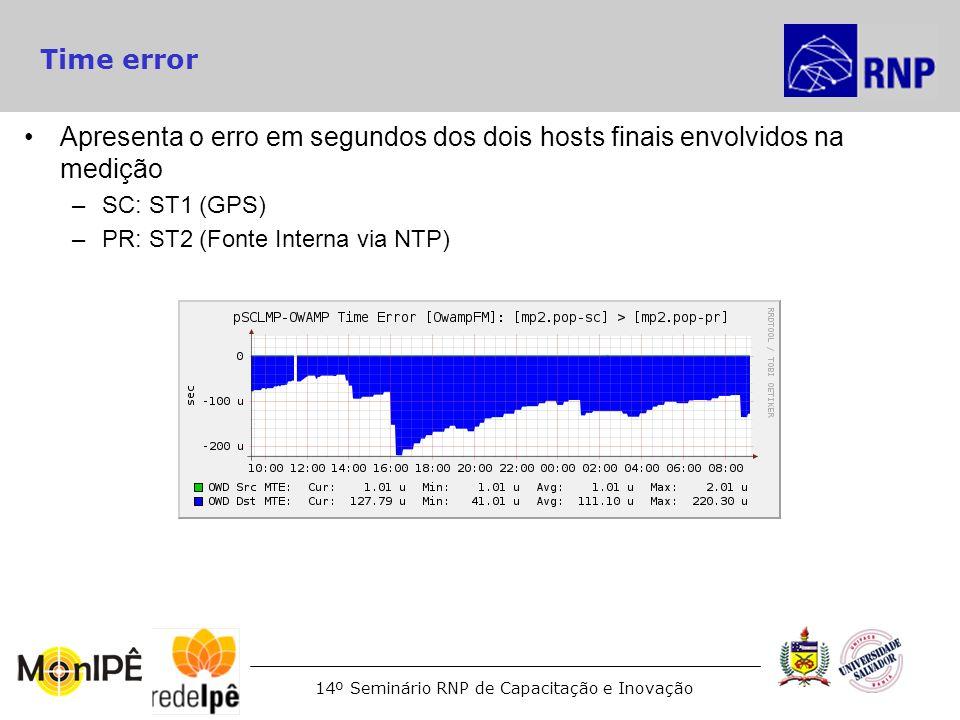 14º Seminário RNP de Capacitação e Inovação Time error Apresenta o erro em segundos dos dois hosts finais envolvidos na medição –SC: ST1 (GPS) –PR: ST