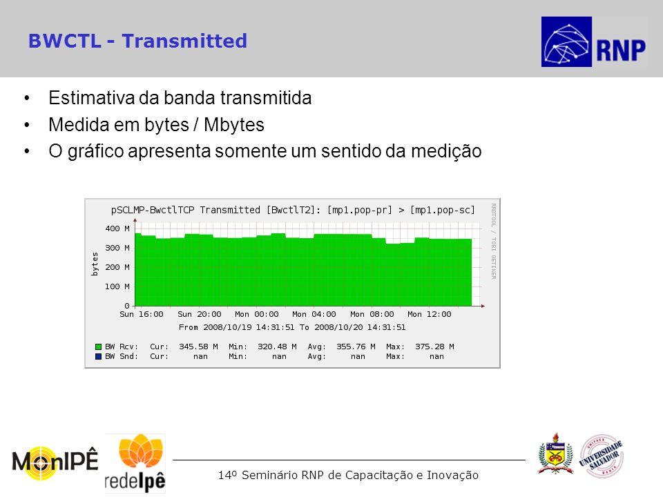 14º Seminário RNP de Capacitação e Inovação BWCTL - Transmitted Estimativa da banda transmitida Medida em bytes / Mbytes O gráfico apresenta somente u