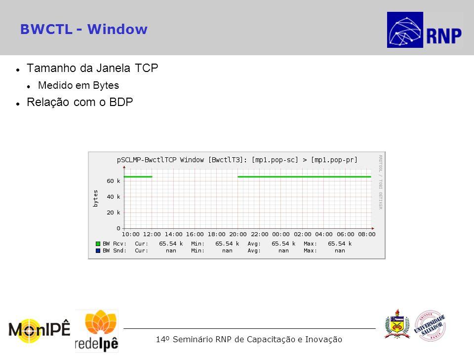 14º Seminário RNP de Capacitação e Inovação BWCTL - Window Tamanho da Janela TCP Medido em Bytes Relação com o BDP