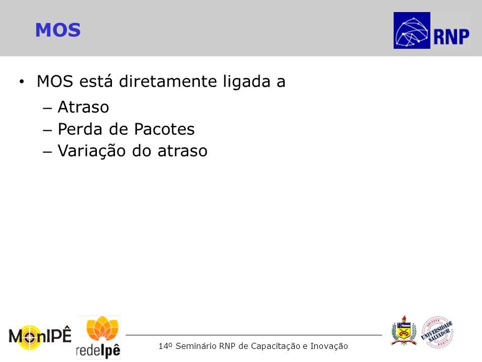 14º Seminário RNP de Capacitação e Inovação MOS MOS está diretamente ligada a – Atraso – Perda de Pacotes – Variação do atraso