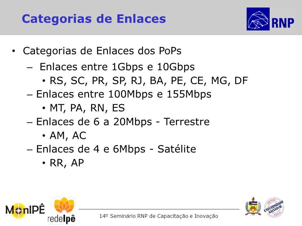 14º Seminário RNP de Capacitação e Inovação Categorias de Enlaces Categorias de Enlaces dos PoPs – Enlaces entre 1Gbps e 10Gbps RS, SC, PR, SP, RJ, BA