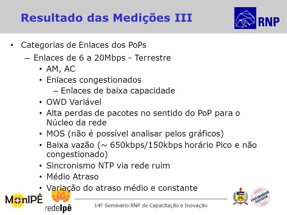 14º Seminário RNP de Capacitação e Inovação Resultado das Medições III Categorias de Enlaces dos PoPs – Enlaces de 6 a 20Mbps - Terrestre AM, AC Enlac