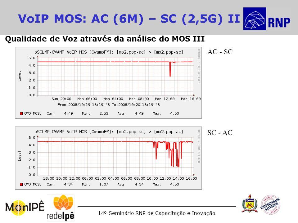 14º Seminário RNP de Capacitação e Inovação VoIP MOS: AC (6M) – SC (2,5G) II AC - SC SC - AC Qualidade de Voz através da análise do MOS III