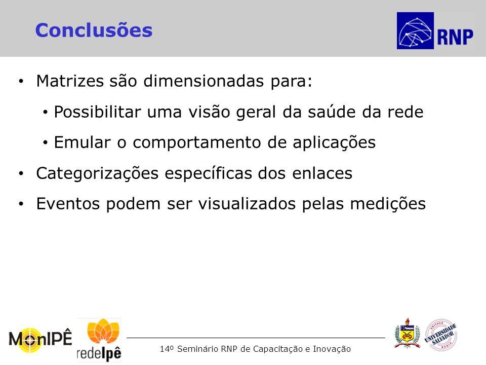14º Seminário RNP de Capacitação e Inovação Conclusões Matrizes são dimensionadas para: Possibilitar uma visão geral da saúde da rede Emular o comport