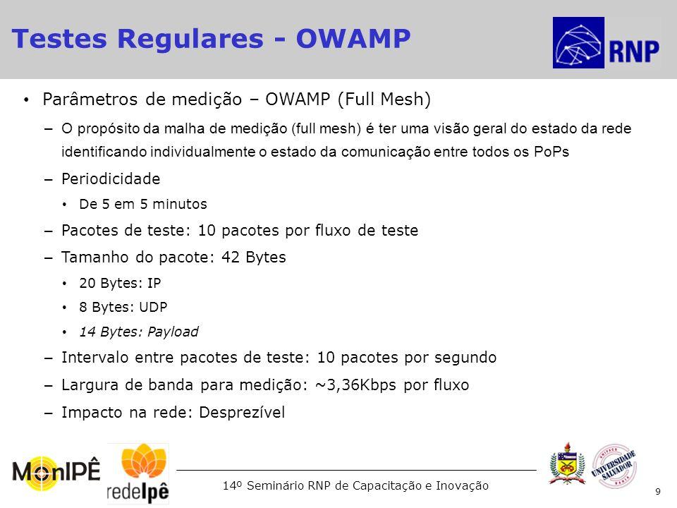 14º Seminário RNP de Capacitação e Inovação Parâmetros de medição – OWAMP (Full Mesh) –O propósito da malha de medição (full mesh) é ter uma visão ger
