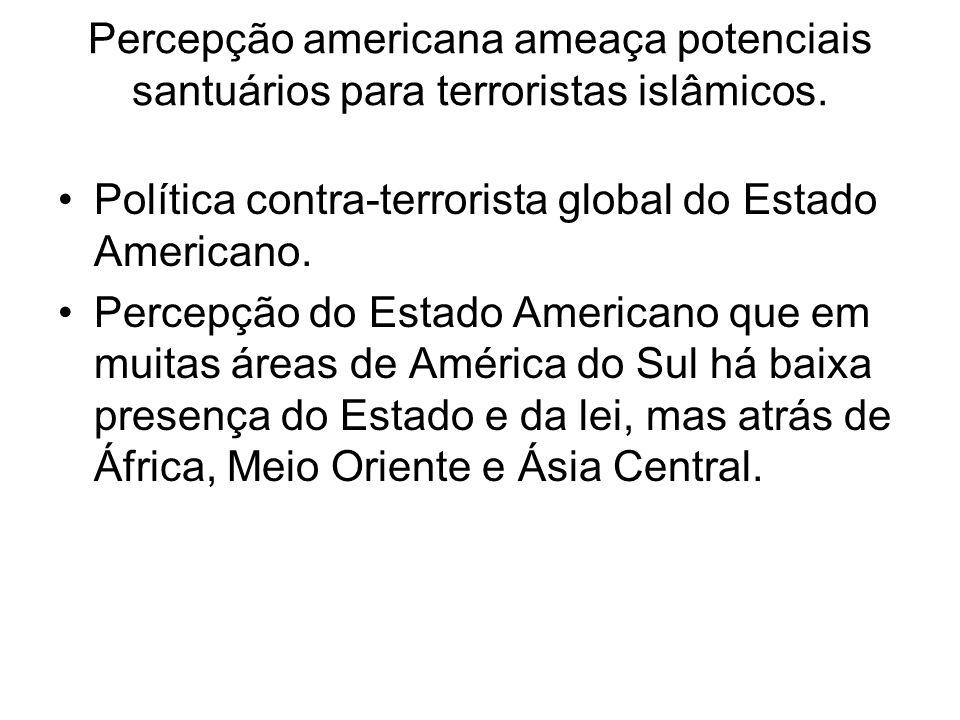 Percepção americana ameaça potenciais santuários para terroristas islâmicos.
