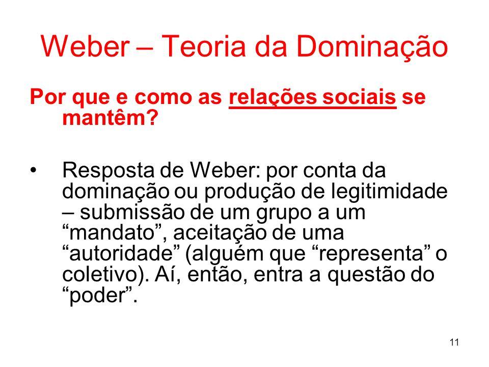11 Weber – Teoria da Dominação Por que e como as relações sociais se mantêm? Resposta de Weber: por conta da dominação ou produção de legitimidade – s