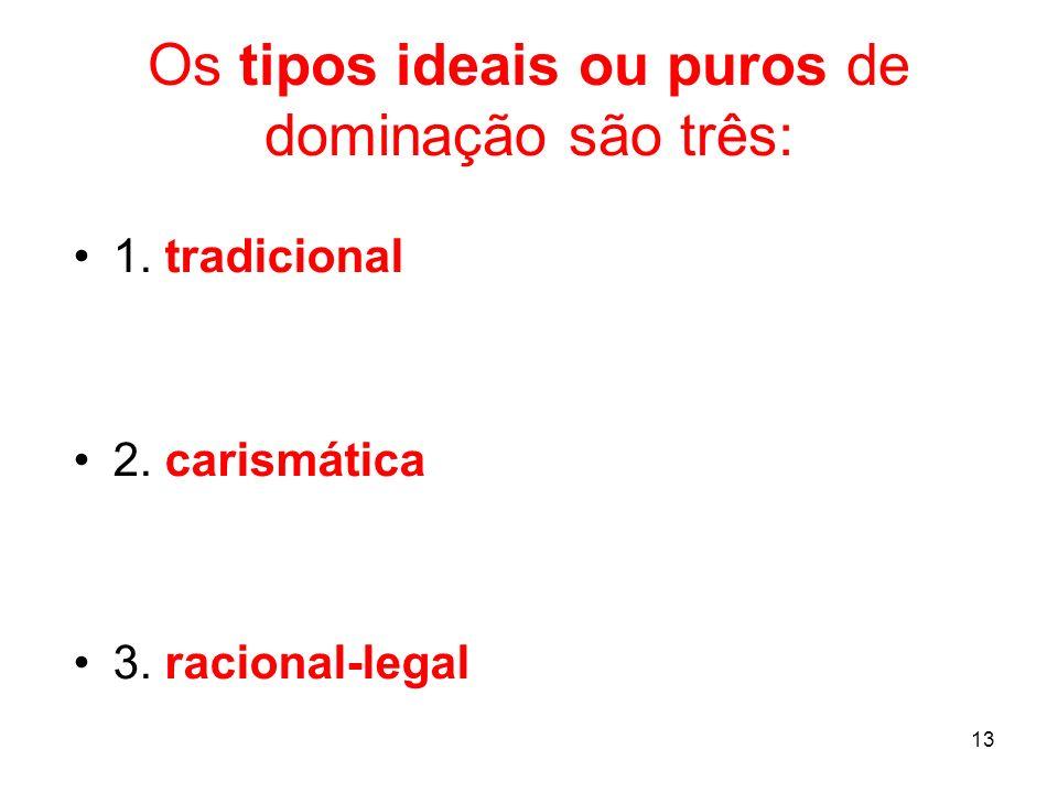 13 Os tipos ideais ou puros de dominação são três: 1. tradicional 2. carismática 3. racional-legal