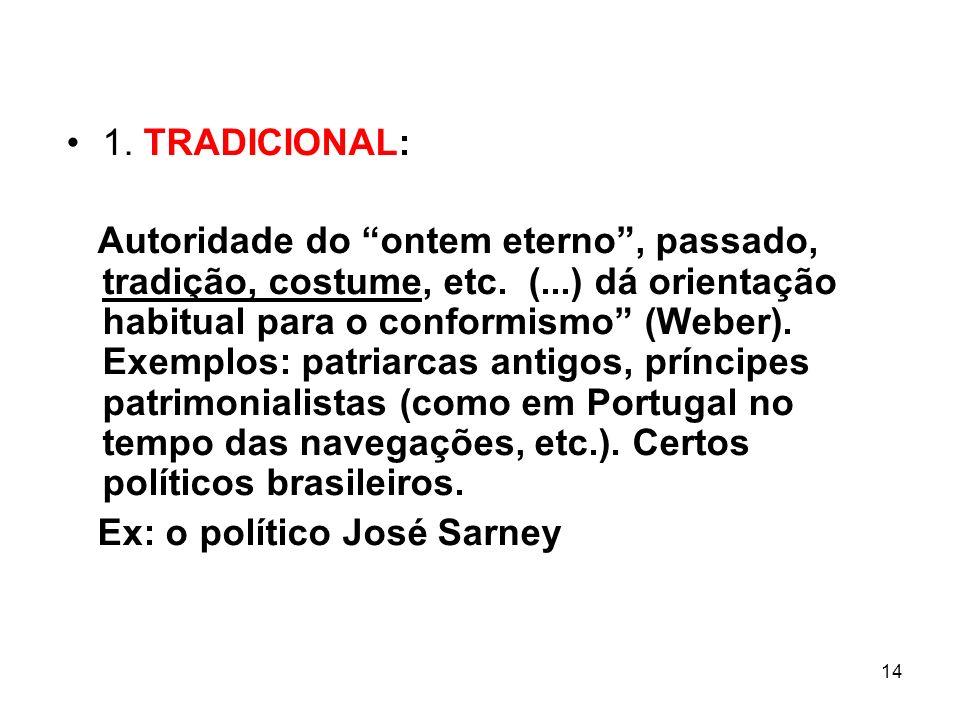 14 1. TRADICIONAL: Autoridade do ontem eterno, passado, tradição, costume, etc. (...) dá orientação habitual para o conformismo (Weber). Exemplos: pat