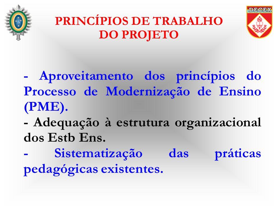 - Aproveitamento dos princípios do Processo de Modernização de Ensino (PME). - Adequação à estrutura organizacional dos Estb Ens. - Sistematização das