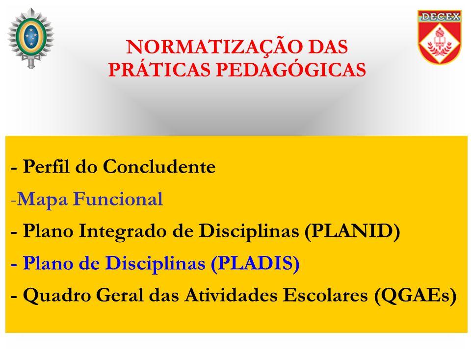 - Perfil do Concludente -Mapa Funcional - Plano Integradode Disciplinas (PLANID) - Plano de Disciplinas (PLADIS) - Quadro Geral das Atividades Escolar