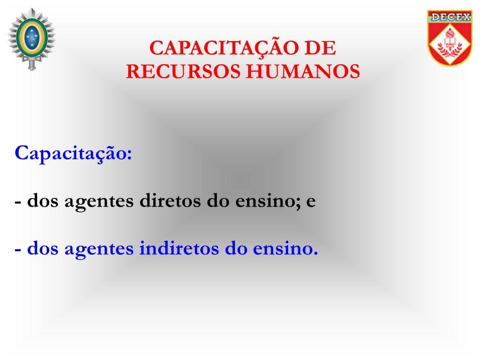 Capacitação: - dos agentes diretos do ensino; e - dos agentes indiretos do ensino. CAPACITAÇÃO DE RECURSOS HUMANOS