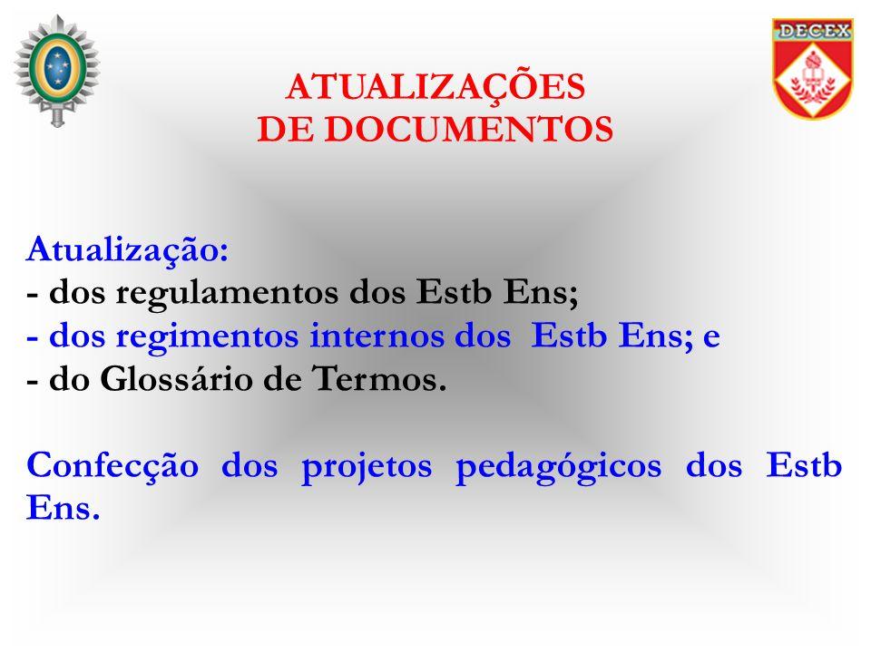 Atualização: - dos regulamentos dos Estb Ens; - dos regimentos internos dos Estb Ens; e - do Glossário de Termos. Confecção dos projetos pedagógicos d