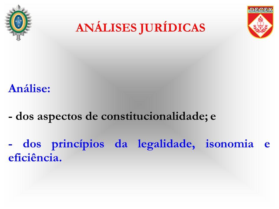 Análise: - dos aspectos de constitucionalidade; e - dos princípios da legalidade, isonomia e eficiência. ANÁLISES JURÍDICAS